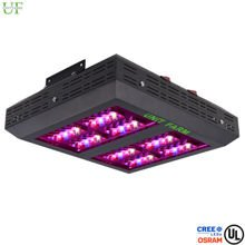 UnitFarm UFO-80 Lampa LED